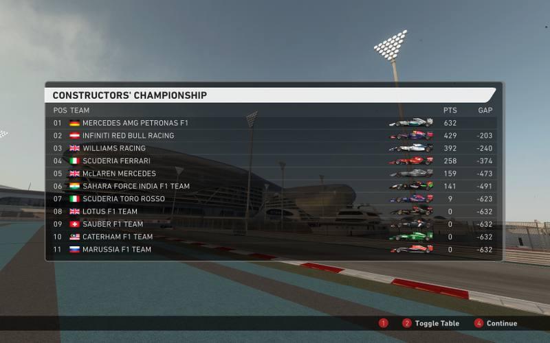F1 2014 Snap8